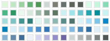 paleta de colores para pintar interiores